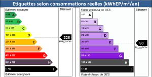 Etiquettes normalisées énergie et émission de gaz à effet de serre, selon mesure réelles.