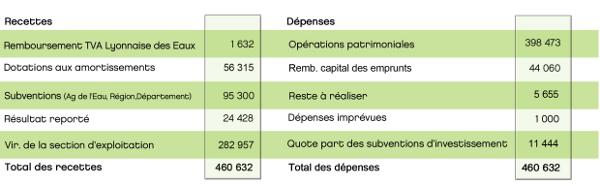 investissement_assainissement_2015.jpg